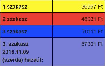 arak2